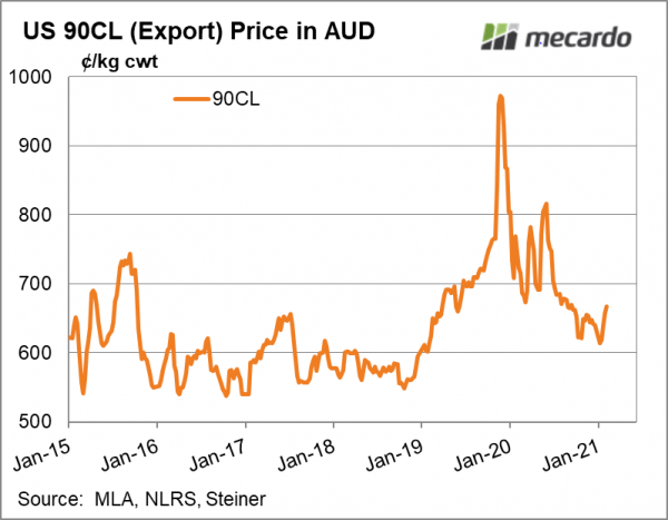 90cl export price in AUD